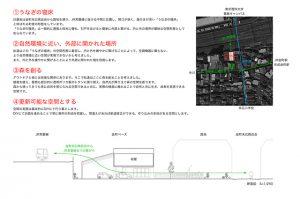 Kanamachi Base Project